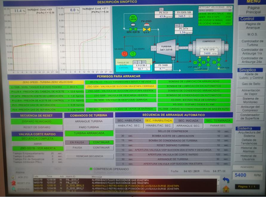 Centrifugal Compressor Control System